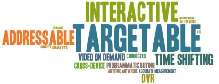 "Рис.1 Описание Advanced TV бренд-менеджерами и представителями рекламных агентств в ходе исследования IAB ""Advanced TV Study"""