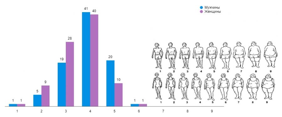 Ipsos исследовала какими должны быть люди, чтобы казаться красивыми