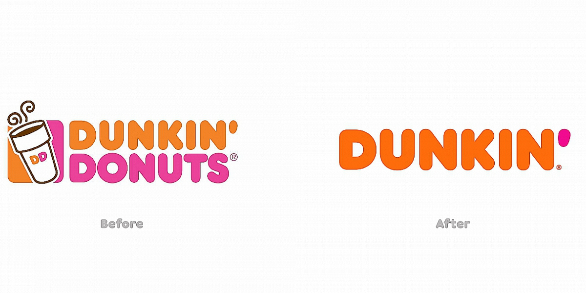 dunkin donuts marketing audit Bring donuts to your colleagues dunkin' difference we've been dishing out deliciousness to the world for more than 60 years - and now it's denmark's turn to share the love but we don't stop at donuts we also serve up cold drinks, classic coffee, invigorating espressos and other hot drinks all day long.
